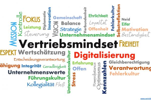"""KMU Seminar zum Thema """"Der Chef muss verkaufen"""""""